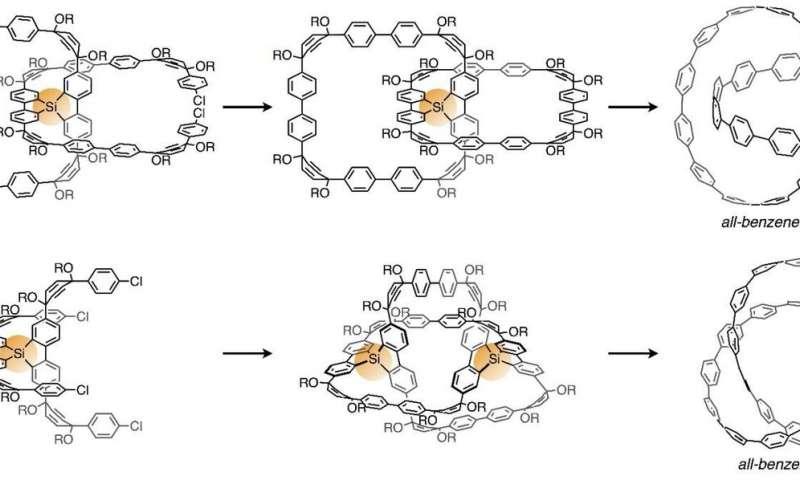 https://nfusion-tech.com/wp-content/uploads/2019/10/molecular-nanocarbons-with-mechanical-bonds_5d9c20114ee3f.jpeg