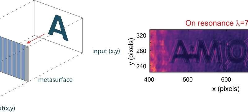 https://nfusion-tech.com/wp-content/uploads/2019/11/mathematics-at-the-speed-of-light_5dc4832aa203b.jpeg