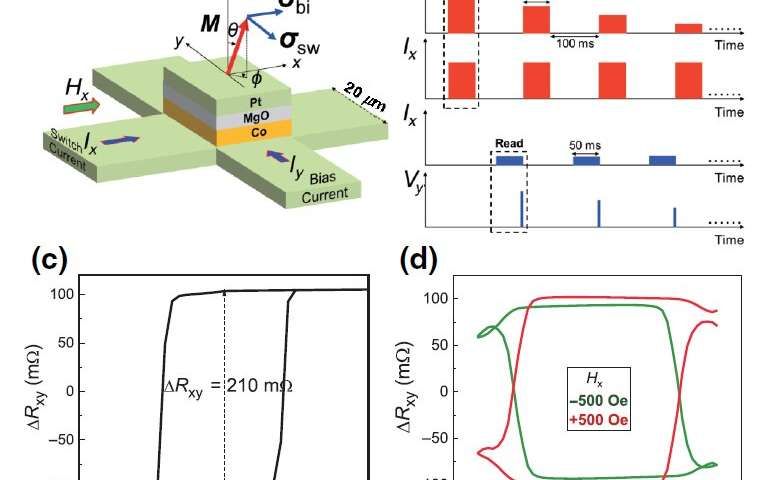 https://nfusion-tech.com/wp-content/uploads/2020/03/scientists-develop-platform-for-building-nanoelectronics-andquantum-processors_5e7b1349e5284.jpeg