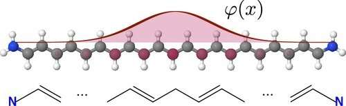 https://nfusion-tech.com/wp-content/uploads/2020/03/solitonics-in-molecular-wires-could-benefitelectronics_5e7b13640884d.jpeg