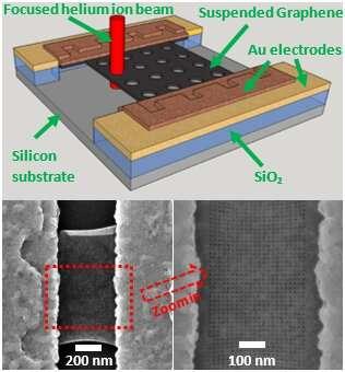 https://nfusion-tech.com/wp-content/uploads/2020/04/new-brick-for-nanotechnology-graphene-nanomesh_5e9eaca78d286.jpeg