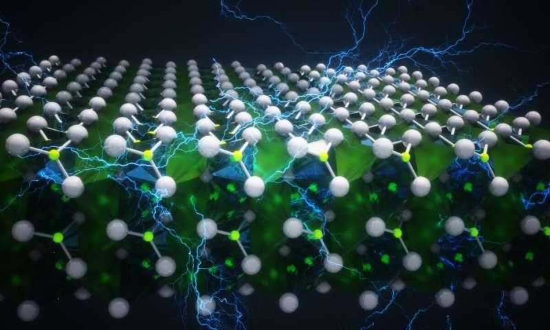 https://nfusion-tech.com/wp-content/uploads/2020/04/researchers-discover-ferroelectricity-at-the-atomicscale_5ea17c11e5336.jpeg