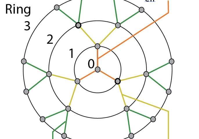 https://nfusion-tech.com/wp-content/uploads/2020/05/physicists-shed-light-on-the-nanoscale-dynamics-of-spinthermalization_5eb3c4779b8ed.jpeg