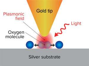 https://nfusion-tech.com/wp-content/uploads/2020/06/hot-holes-are-key-in-a-plasmon-induced-reaction-of-oxygenmolecules-on-silver-surfaces_5ee48c56a60fe.jpeg