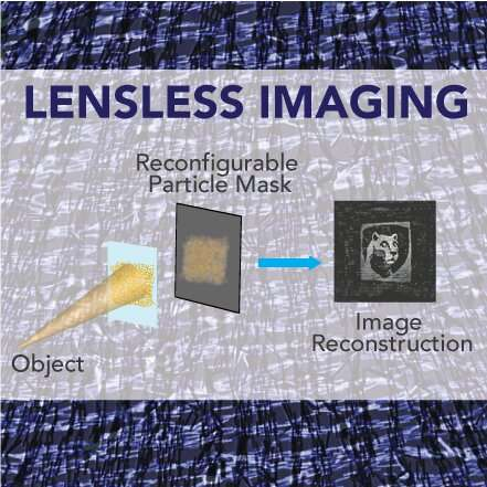 https://nfusion-tech.com/wp-content/uploads/2020/09/a-multishot-lensless-camera-in-development-could-aid-diseasediagnosis_5f6c714e3610f.jpeg