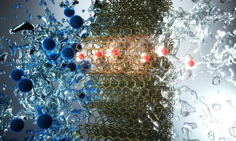 https://nfusion-tech.com/wp-content/uploads/2020/09/carbon-nanotubes-developed-for-super-efficientdesalination_5f69d0914ff46.jpeg
