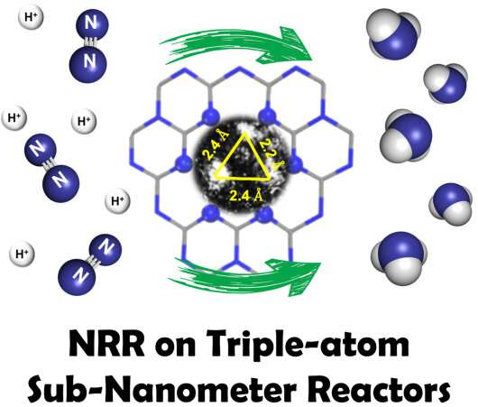 https://nfusion-tech.com/wp-content/uploads/2020/09/scientists-propose-nano-confinement-strategy-to-formsub-nanometer-reactors_5f53627978cd0.jpeg