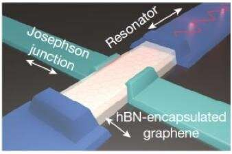 https://nfusion-tech.com/wp-content/uploads/2020/10/developing-the-fastest-and-most-sensitive-graphene-microwavebolometer_5f75ab168fa39.jpeg