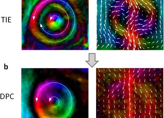 https://nfusion-tech.com/wp-content/uploads/2020/10/magnetic-nature-of-complex-vortex-like-structures_5f9a917c5b15b.jpeg