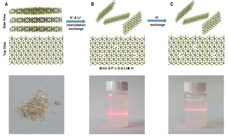 https://nfusion-tech.com/wp-content/uploads/2020/10/proton-membranes-assembled-from-2-d-layered-phosphorusnanosheets_5f9d343348411.jpeg