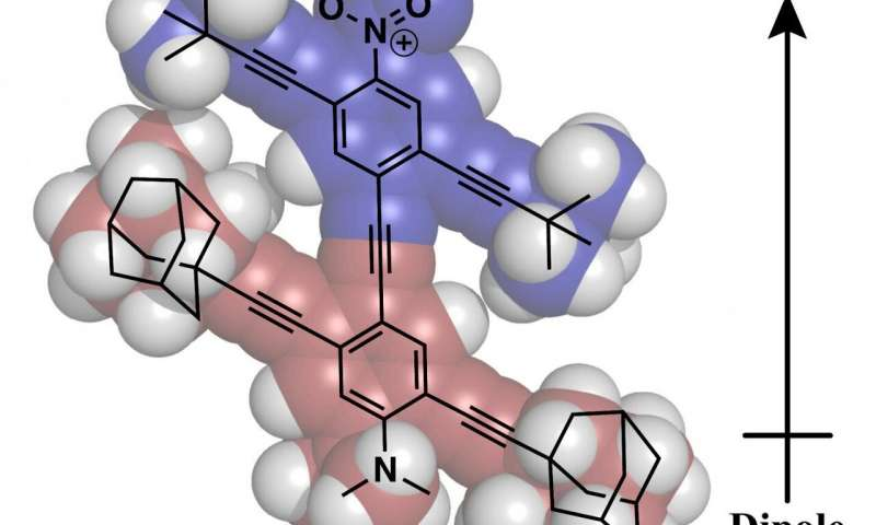 https://nfusion-tech.com/wp-content/uploads/2020/10/scientists-working-on-next-gen-nanocars_5f97f011b0a2e.jpeg