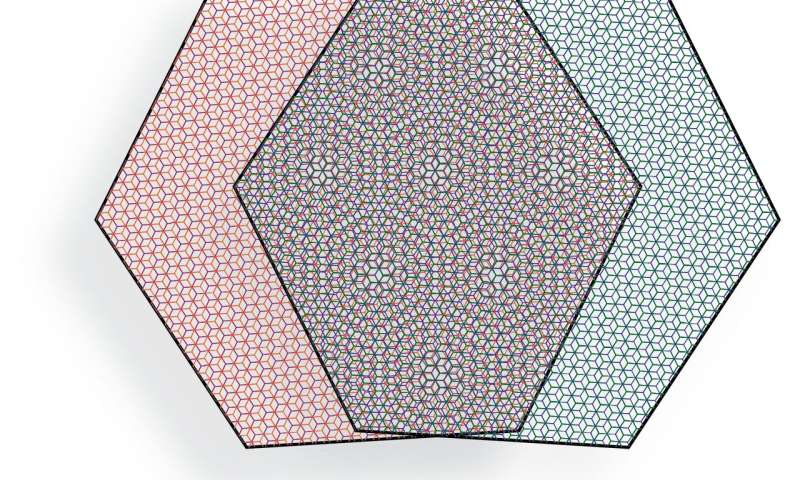 https://nfusion-tech.com/wp-content/uploads/2020/10/study-examines-spontaneous-symmetry-breaking-in-twisteddouble-bilayer-graphene_5f881afac5a66.jpeg