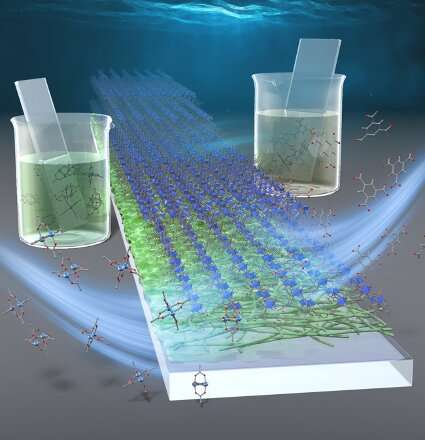 https://nfusion-tech.com/wp-content/uploads/2020/11/coating-plastics-with-porous-nanofilm_5faa637d8ec24.jpeg