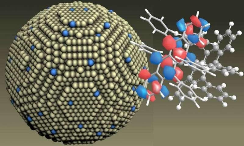 https://nfusion-tech.com/wp-content/uploads/2020/11/lanthanide-nanocrystals-brighten-molecular-tripletexcitons_5fc21d9f899e7.jpeg