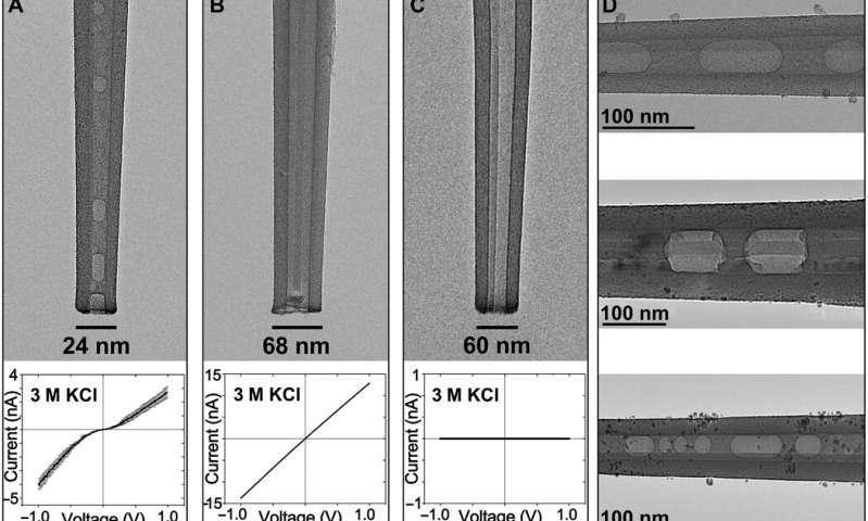 https://nfusion-tech.com/wp-content/uploads/2020/11/nanobubble-controlled-nanofluidic-transport_5fb8e28369698.jpeg