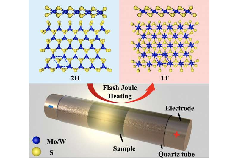 https://nfusion-tech.com/wp-content/uploads/2021/01/metastable-metallic-nanoparticles-could-find-use-inelectronics-optics_5ffd733227ff6.jpeg