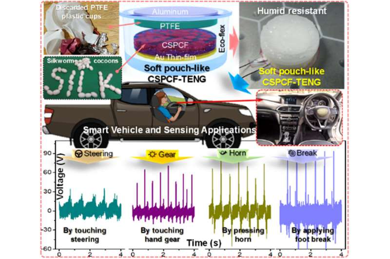 https://nfusion-tech.com/wp-content/uploads/2021/02/energy-harvest-technology-to-make-roads-safer_602f89f5bd911.jpeg