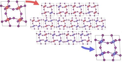 https://nfusion-tech.com/wp-content/uploads/2021/03/new-analysis-of-2d-perovskites-could-shape-the-future-ofsolar-cells-and-leds_604b397711d99.jpeg