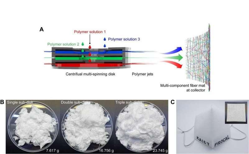 https://nfusion-tech.com/wp-content/uploads/2021/04/centrifugal-multispun-nanofibers-put-a-new-spin-on-covid-19masks_6075692960358.jpeg