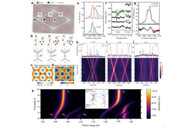 Interlayer exciton formation, relaxation, and transport in TMDs van der Waals heterostructures