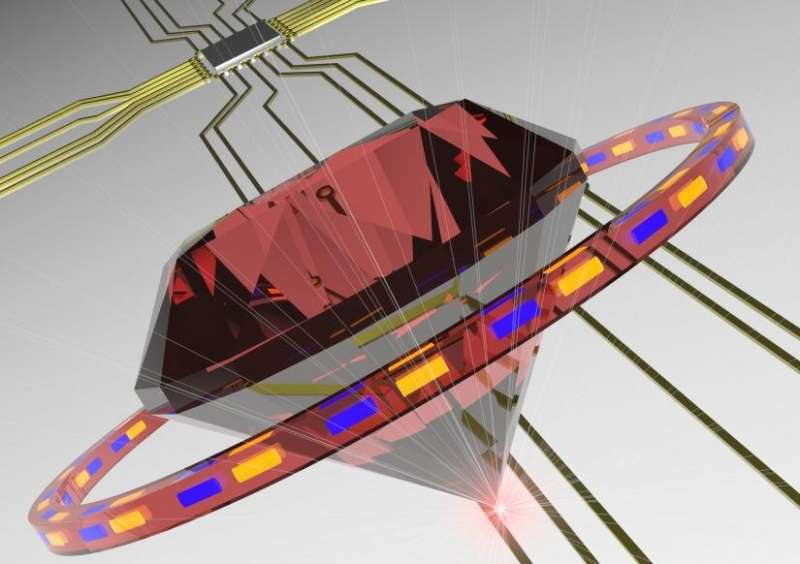 https://nfusion-tech.com/wp-content/uploads/2021/05/future-sparkles-for-diamond-based-quantum-technology_60a390b649819.jpeg