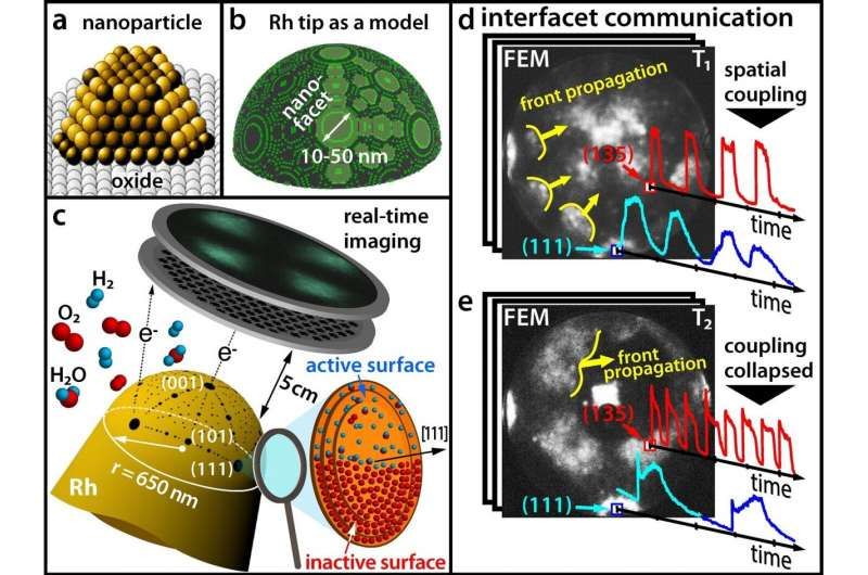 https://nfusion-tech.com/wp-content/uploads/2021/05/nanoparticles-the-complex-rhythm-of-chemistry_60a8d4902f1ba.jpeg