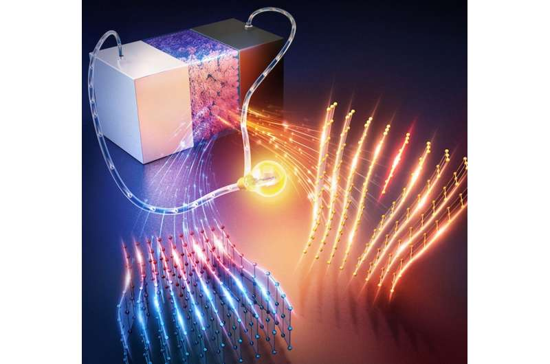 https://nfusion-tech.com/wp-content/uploads/2021/05/nanoscale-defects-could-boost-energy-storagematerials_609ba4c399233.jpeg