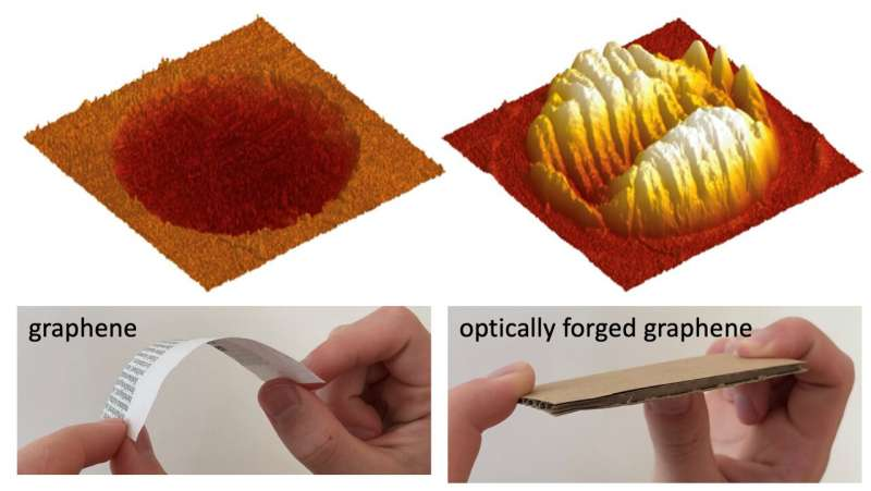 https://nfusion-tech.com/wp-content/uploads/2021/05/superflimsy-graphene-turned-ultrastiff-by-opticalforging_60ae1a22848ce.jpeg