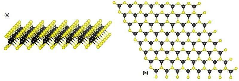 https://nfusion-tech.com/wp-content/uploads/2021/05/transition-metal-dichalcogenides-get-weaker-when-thicknessdecreases_609cf69a62dd3.jpeg