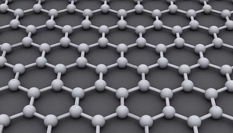 https://nfusion-tech.com/wp-content/uploads/2021/06/atomic-scale-tailoring-of-graphene-approaches-macroscopicworld_60cdc018a1943.jpeg