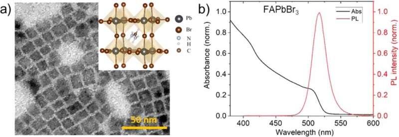 https://nfusion-tech.com/wp-content/uploads/2021/06/compositional-dependence-of-perovskite-nanocrystalproperties_60c08ea5cf912.jpeg