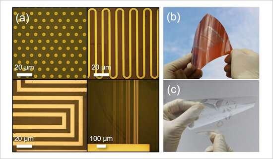 https://nfusion-tech.com/wp-content/uploads/2021/06/development-of-ultra-high-resolution-printed-electronicsusing-dual-surface-architectonics_60d4553225569.jpeg
