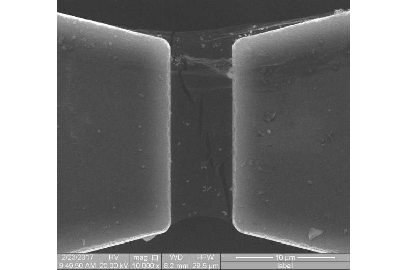 https://nfusion-tech.com/wp-content/uploads/2021/06/hexagonal-boron-nitrides-remarkable-toughnessunmasked_60b8a5c296a2b.jpeg