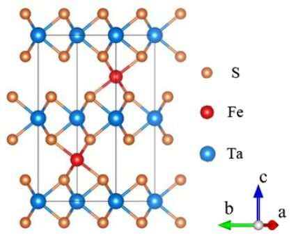 https://nfusion-tech.com/wp-content/uploads/2021/06/inducing-and-tuning-spin-interactions-in-layered-material-byinserting-iron-atoms-protons_60cb1a9a6ca7d.jpeg
