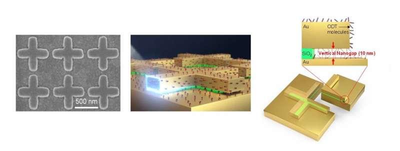 https://nfusion-tech.com/wp-content/uploads/2021/06/metamaterial-improves-sensitivity-of-infrared-absorptionspectroscopy-100-times_60b7557bce9f0.jpeg