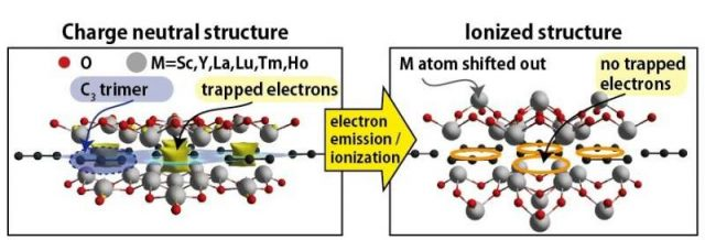 New family of atomic-thin electride materials discovered