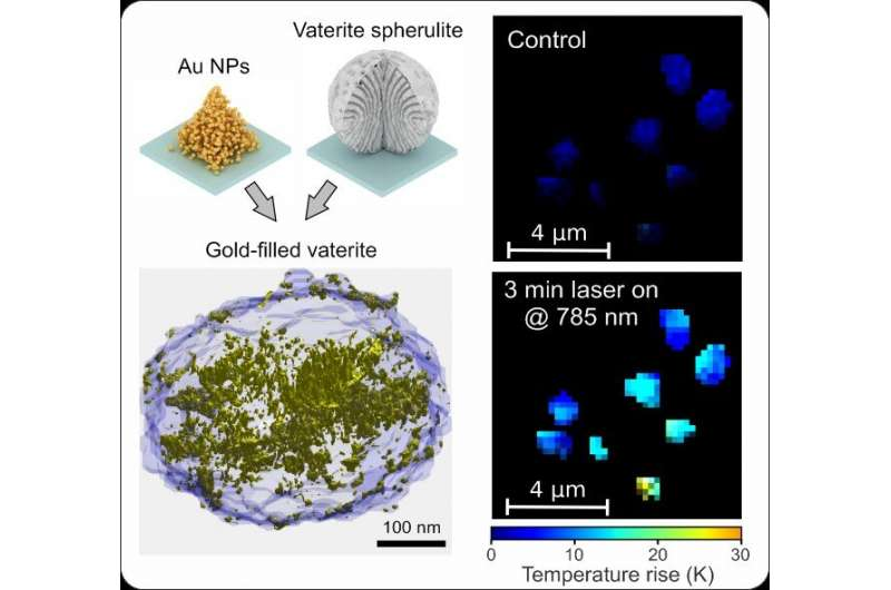 https://nfusion-tech.com/wp-content/uploads/2021/06/researchers-have-turned-transparent-calcite-into-artificialgold_60c332221760e.jpeg