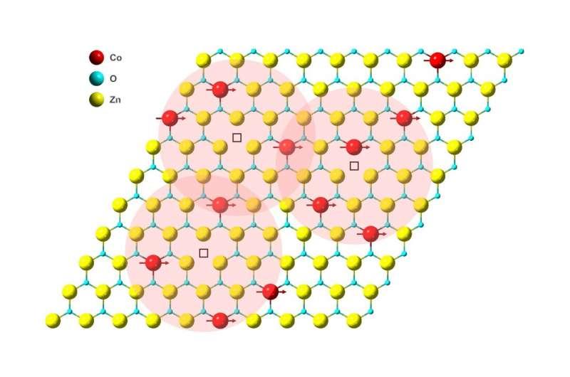 https://nfusion-tech.com/wp-content/uploads/2021/07/scientists-create-worlds-thinnest-magnet_60f69f6438ecc.jpeg