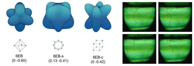 https://nfusion-tech.com/wp-content/uploads/2021/07/scientists-discover-two-species-of-few-electron-bubbles-insuperfluid-helium_60ed61d2ef185.jpeg
