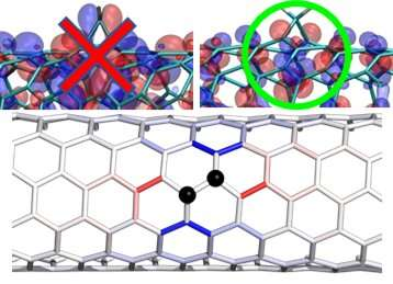 https://nfusion-tech.com/wp-content/uploads/2021/08/optical-effects-of-the-divalent-functionalization-of-carbonnanotubes_61124ba281438.jpeg